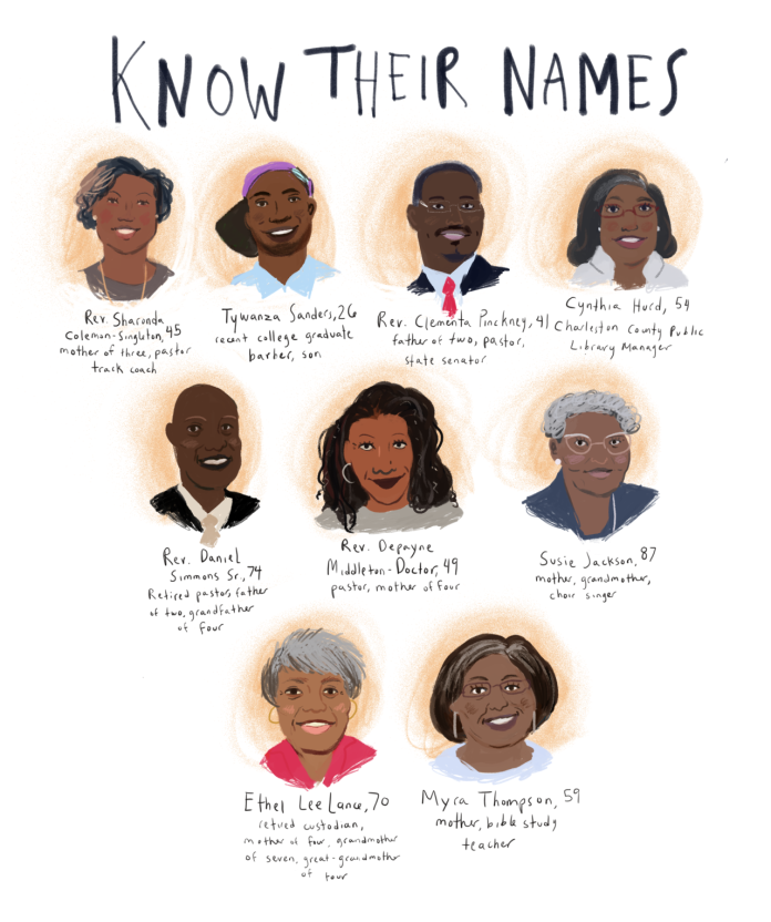 Remember their names